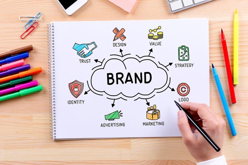 Branding With WordPress